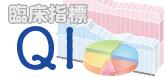 qi_index